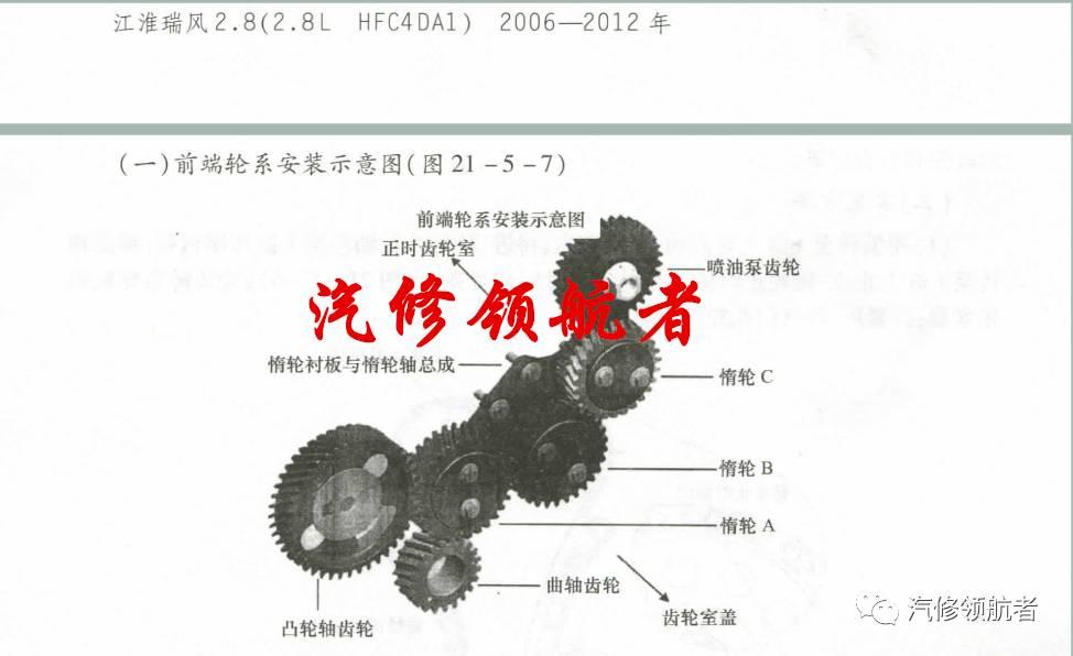 江淮瑞风2.8正时图