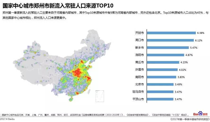 重庆主城区人口_中心城区人口排名