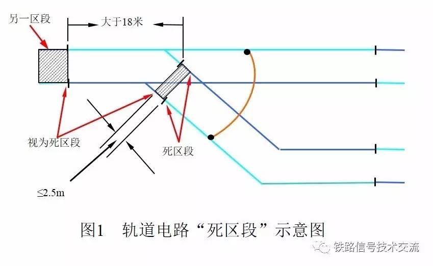 知识第二期·轨道电路