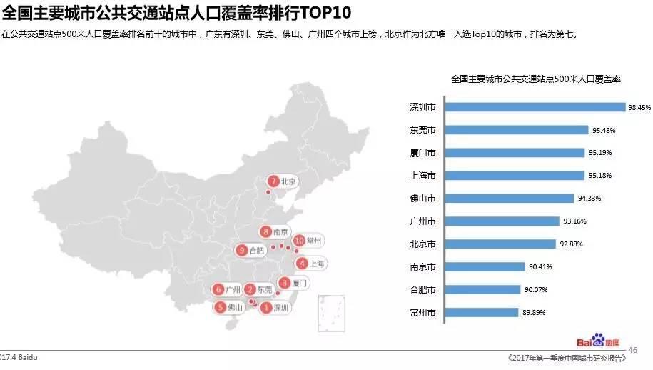郑州市人口多少_郑州市常住人口988.07万 金水区稳居 人口大户