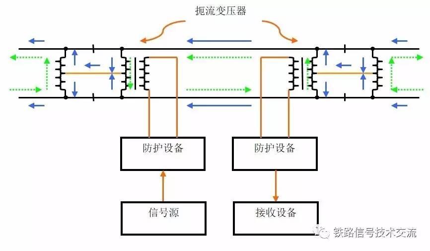 铁路信号室外三大件基础知识第二期·轨道电路