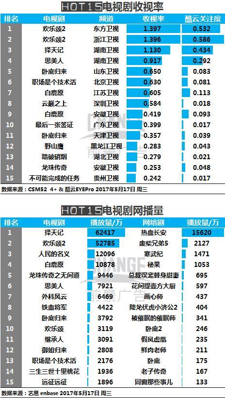 日本综艺搞笑节目整人大赏2013_日本综艺节目收视率排行榜_日本综艺变态节目先锋