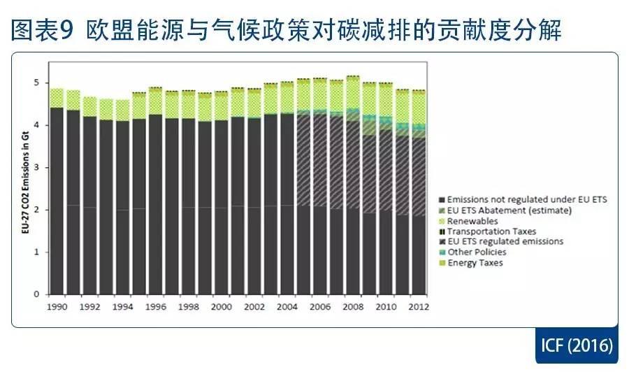 经济总量对经济发展的作用_经济发展图片