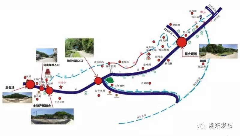 骑行路线图