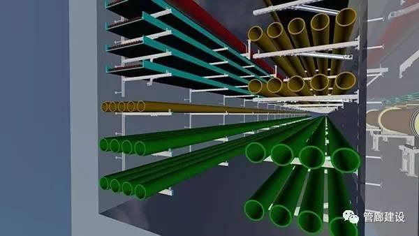 根据管廊标准断面图,利用红外线水平仪进行支架安装的定位. 3.