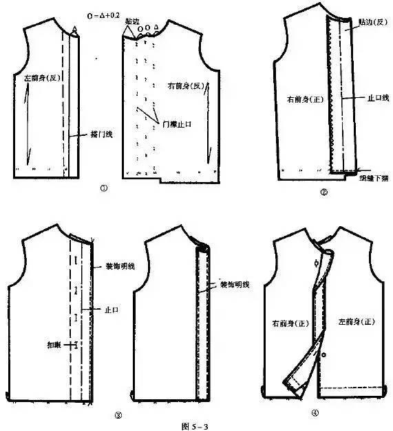 衣服平面图手绘