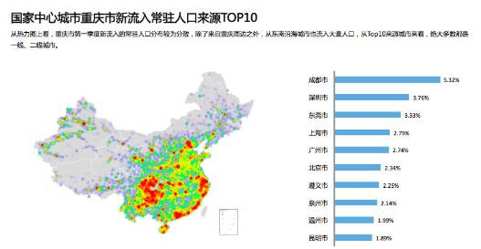 重庆主城人口2017_刚刚,重庆新地图公布 变化太大,重庆将不再是重庆