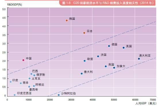 中国人均gdp过低怎么办_清北多难考 各省高考难度大比拼
