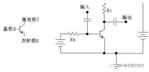 三极管的共发射极放大电路为例来说明一下三极管放大电路的基本原理.