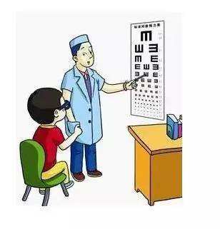 近视力测试
