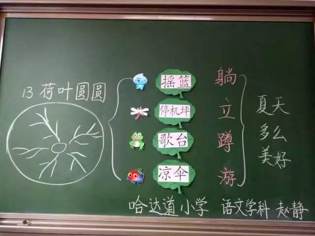 """【教师成长】魅力板书 彰显智慧 ——哈达道小学""""教师板书设计大赛"""""""
