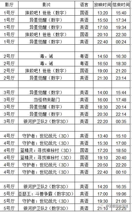信息中心 5月23日影讯排期   丹东华臣影院今日影讯画壁奇幻/爱情