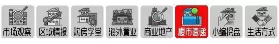 独家!2017年上海最热门的30个新房楼盘最新资讯大全!