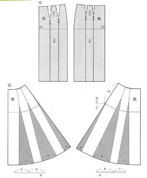裙子廓型变化及五种基本裙型的制图方法 六种褶裙(分割裙)的结构制图