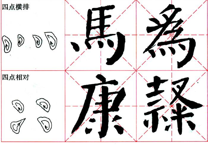 勤礼碑 笔法 字法讲解