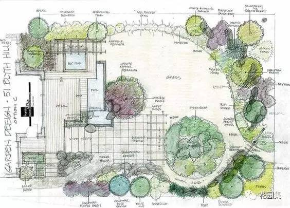 手绘干货 国内外庭院平面图