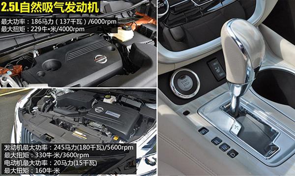 5l机械增压发动机与电动机组合的混合动力车型