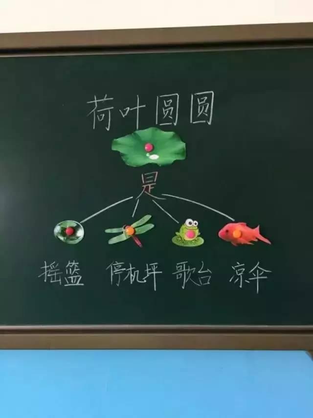 PPT时代,有些 笨方法 不应被淘汰 看创意老师如何把板书玩出花