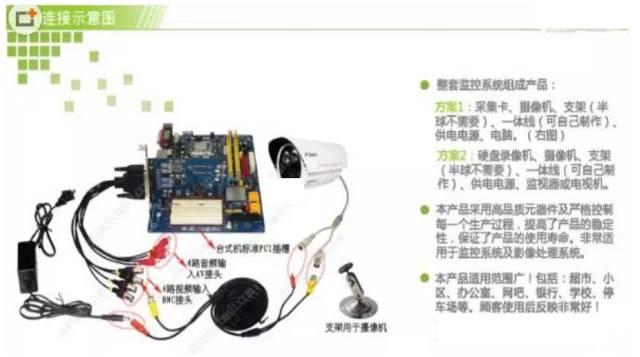 监控摄像头安装详解方法(模拟监控头+网络监控摄像机)