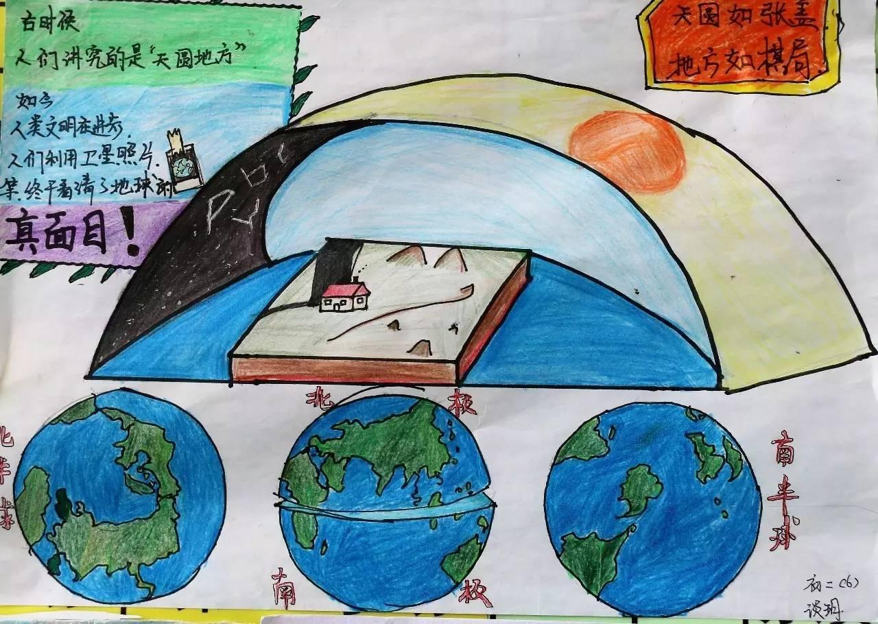 同学们将各种地理知识绘制成立意新颖,匠心独特的手抄报.