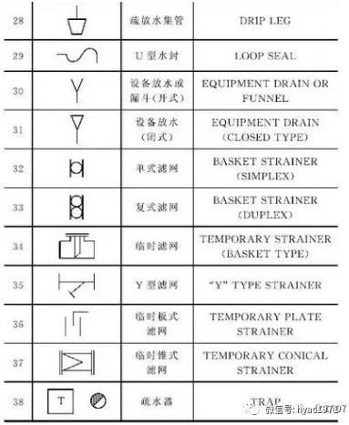 【hvac】管道阀门知识大全:4种功能,6种常用阀门安装,61种标识符号图片