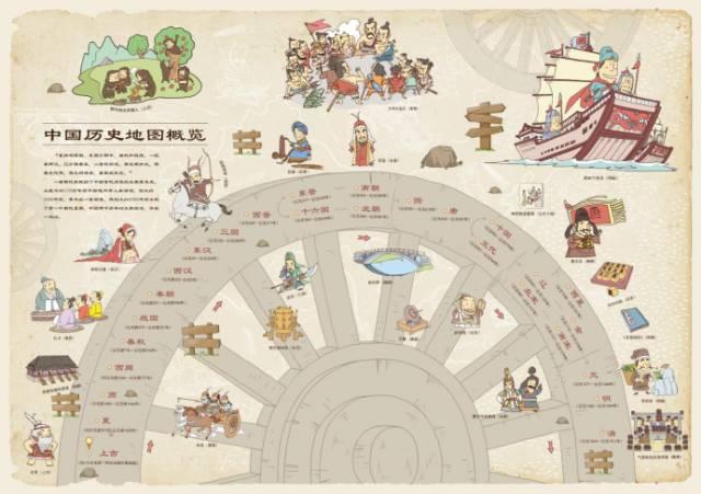 《手绘中国历史,地理地图》开团