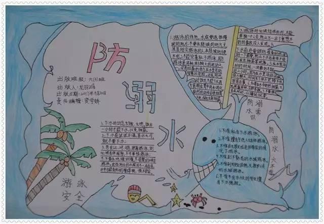 """在本次全校性的综合实践作业里,各班孩子们以""""防溺水""""为主题,以手抄报"""