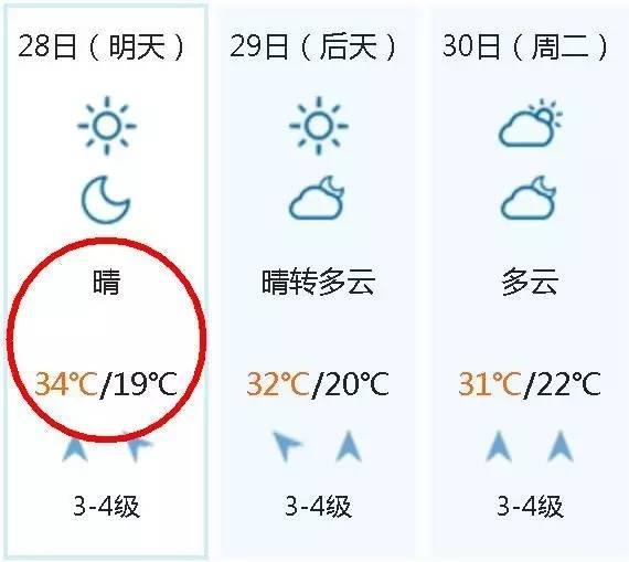 娱乐 正文  上图是东台天气预报 下图是海安天气预报 责任编辑