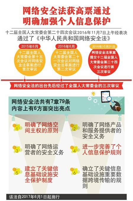 长沙人看过来,网络安全法6月1日开始实施,直接关系到你的隐私问题