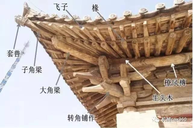 古建筑中的榫卯结构,巧夺天工的技艺