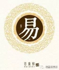 中国人口数量变化图_易姓人口数量