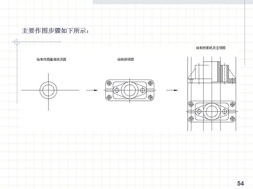cad绘制复杂图形技巧的平面和方法!手把手一学就!罐头食品工艺det365在线投注_皇冠det365足球网_det365是什么图片