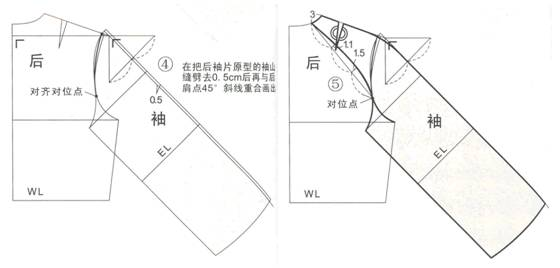 四款典型连肩袖的结构图整理图片