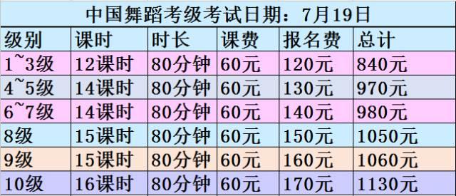 中国舞考级报名通知!图片
