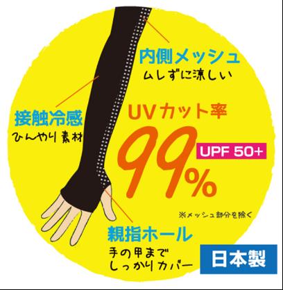 奔跑吧夏天!「女人的欲望」COOL&UV防晒手臂套