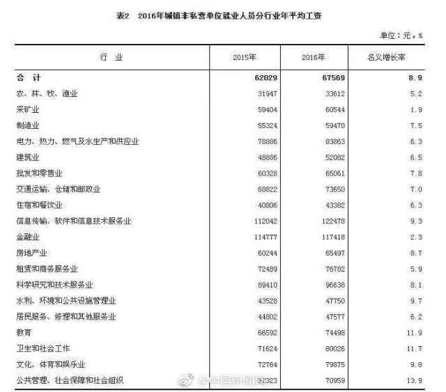 四川省人均收入_四川省地图