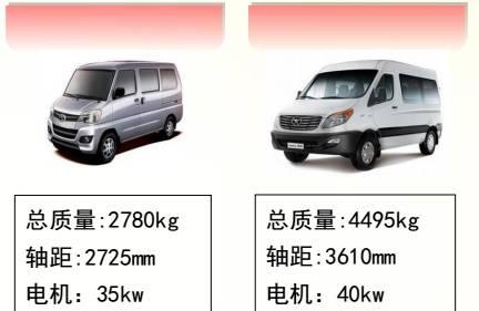 图2 微面包车、轻客改装电动配送车-电动城市配送车市场解读