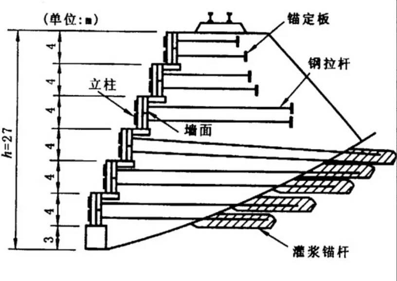 锚的原理图_问一下船舶专业的,锚的工作原理是什么