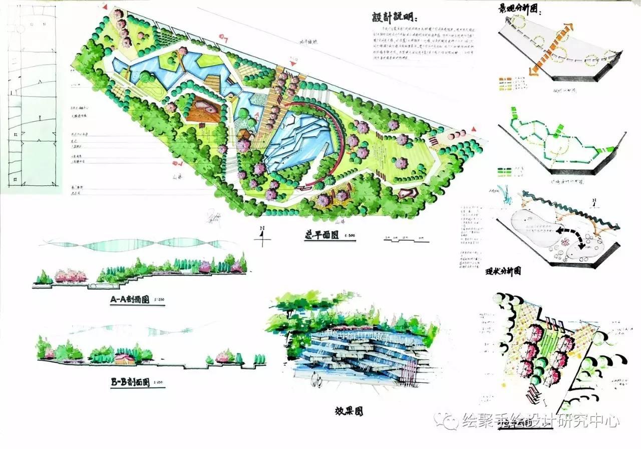 day 14 专题十二:滨水景观基本知识讲解与快题训练 滨水景观方案设计图片