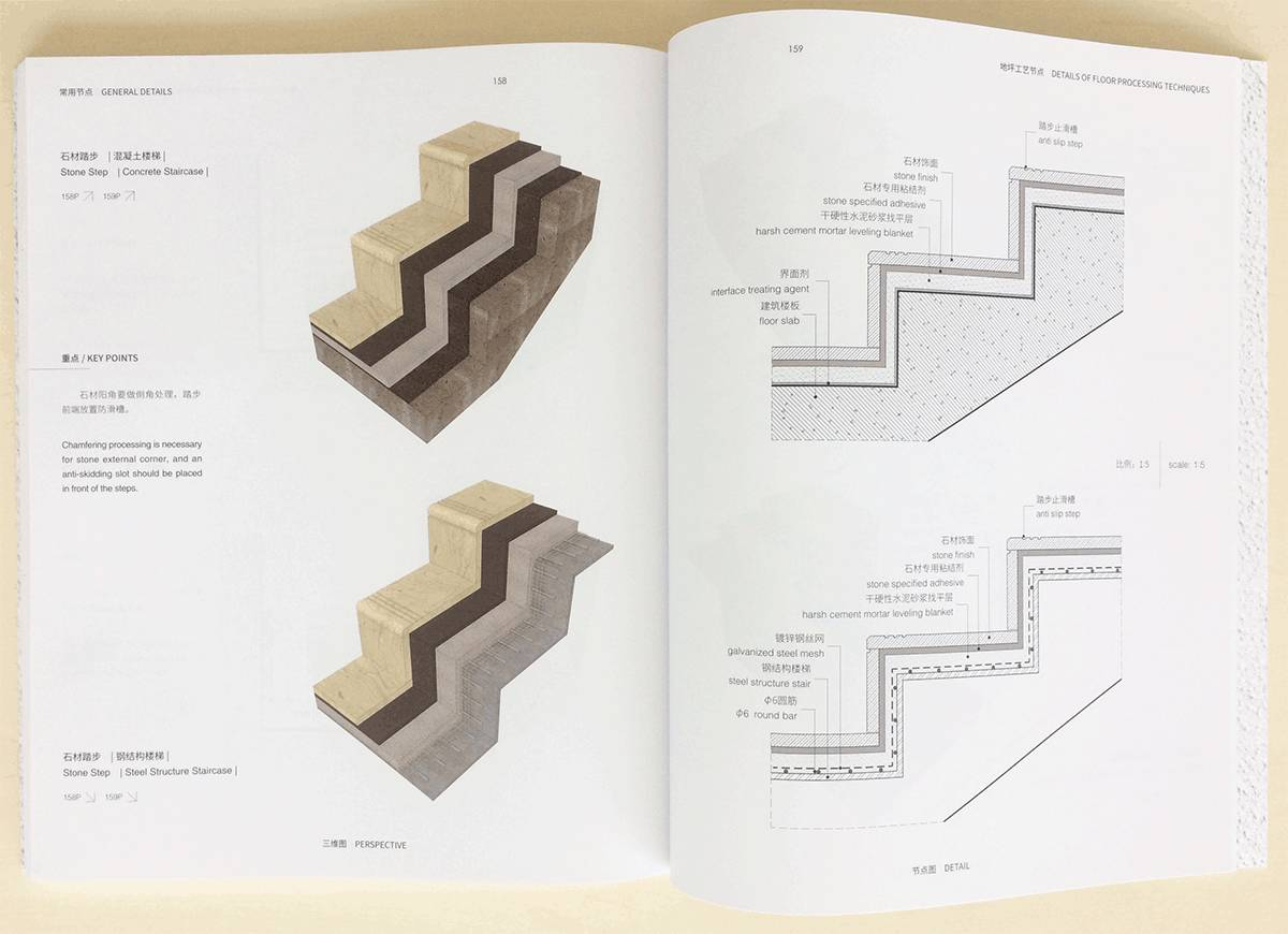 【混凝土,钢结构楼梯木地板踏步节点图】