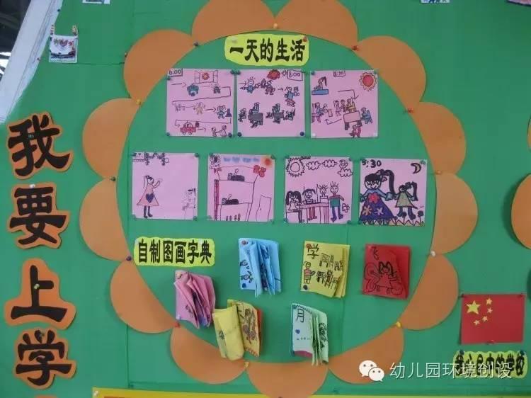 祝福最爱的宝贝—幼儿园毕业班主题墙设计欣赏