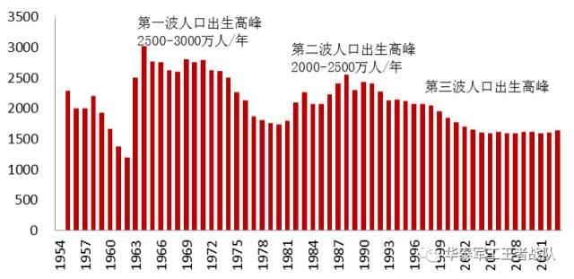 我国人口老龄化图_中国如何应对人口老龄化
