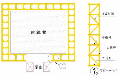 【c&h】建筑工程外脚手架搭设标准全面图解