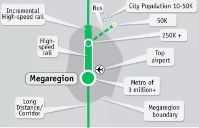 这个标准节点和北京机场与雄安新区的模式很相像就是倒过来了.