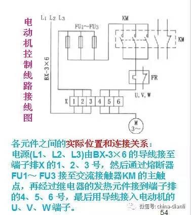 电气图的分类:系统图,电路图