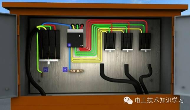 6,黄,绿,红三相线分别从分配电箱的分路隔离开关引出,从n板接线端子
