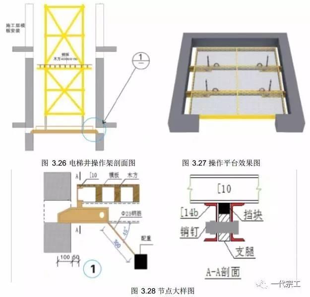 次梁采用 10#槽钢,平台板采用 4mm 厚花纹钢板进行焊接.