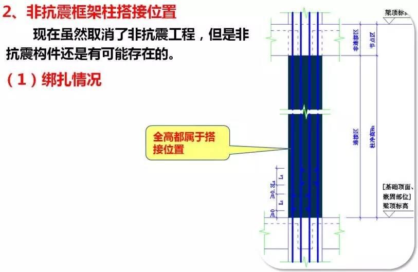 2号办公楼图纸(建筑图,结构图) 工程实战案例(土建算量,钢筋算量)
