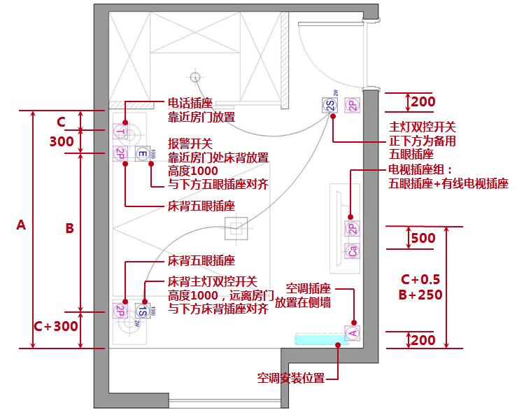 小衣柜设计图纸及尺寸
