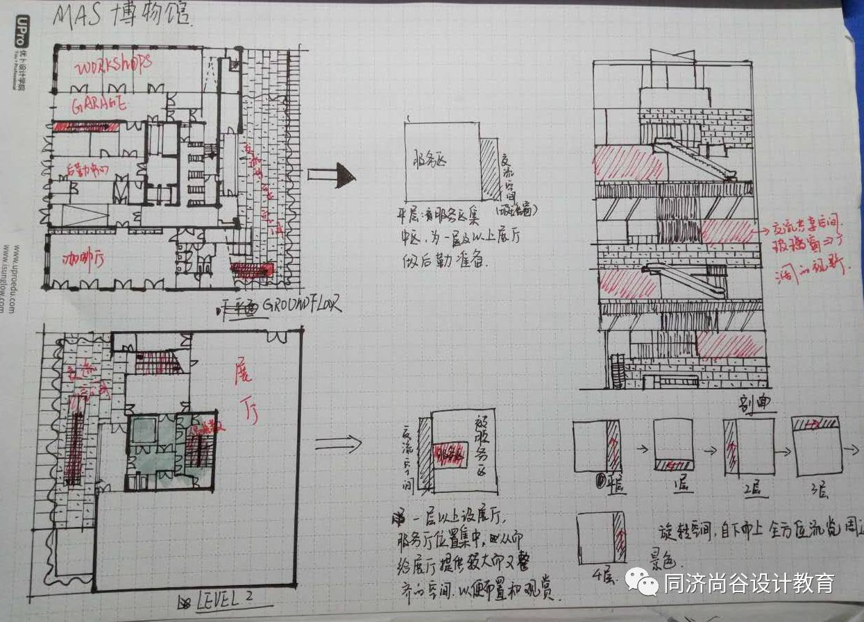 尚谷一周抄绘   mas博物馆抄绘评图